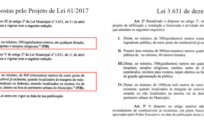 Lei nº 61/2017 altera os dispositivos da Lei municipal nº 3.631, que dispõe sobre a autorização e licenciamento, edificação, instalação e funcionamento de postos revendedores de combustíveis em Mirassol. (Imagem: reprodução)
